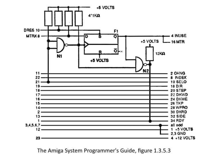 schéma lecteur Amiga externe