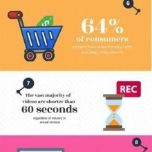 12-Video-Statistics-to-Guide-Your-2020-Online-Marketing-Strategy-768x4800