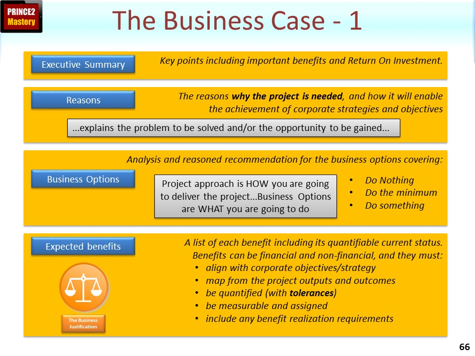 Revising The PRINCE2 Business Case Theme – Part 1 - PRINCE2 Primer ...