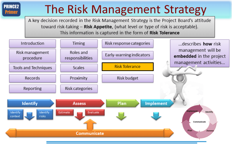 the use of strategic management techniques Strategic analysis tools topic gateway series 5 one of the key skills of a strategic analyst is in understanding which analytical tools or techniques are most appropriate to the objectives of the analysis.