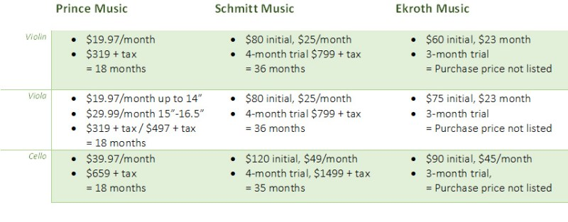 violin rental comparison chart