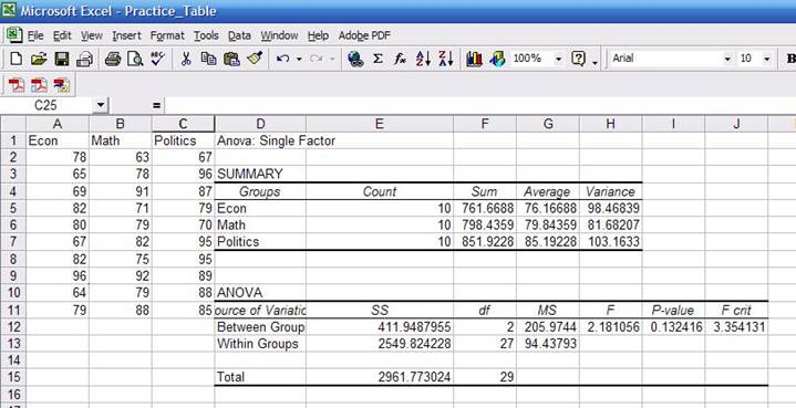 Search out for templates on the internet, choose a few in the desired format of a word, excel and pdf, study the impacts of these templates and check their closeness with your information demands. Descriptive Statistics Excel Stata