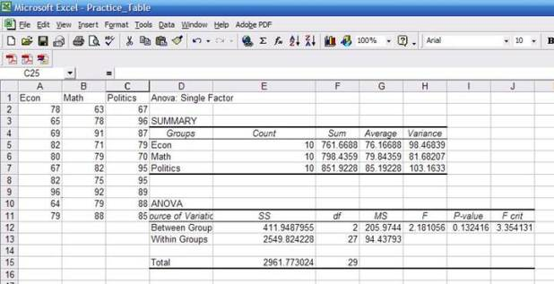 how to get rid of tables in excel