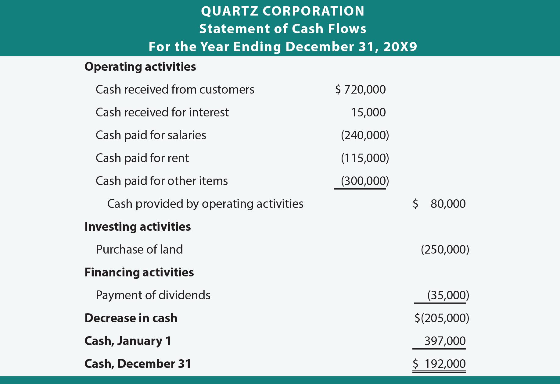 Balance Sheet Example Stockholders Equity