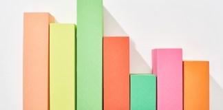 photograph of bar graph made of various colored blocks