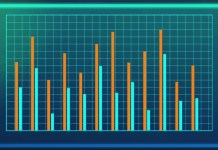 computer image of various bar graphs
