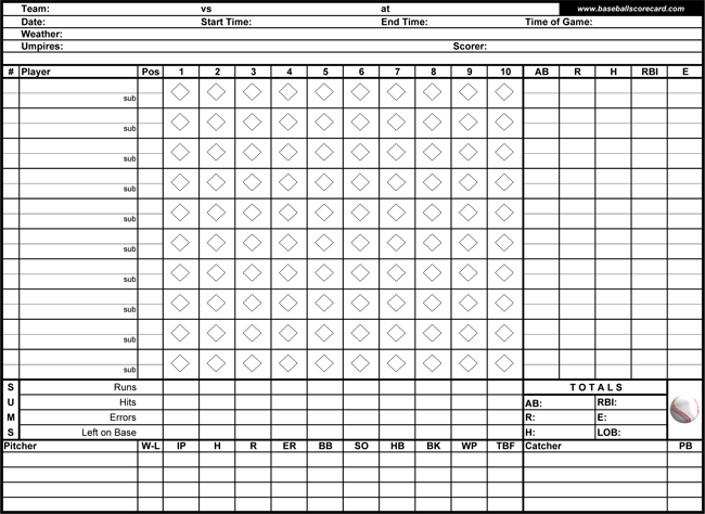 Baseball Scorebook Example