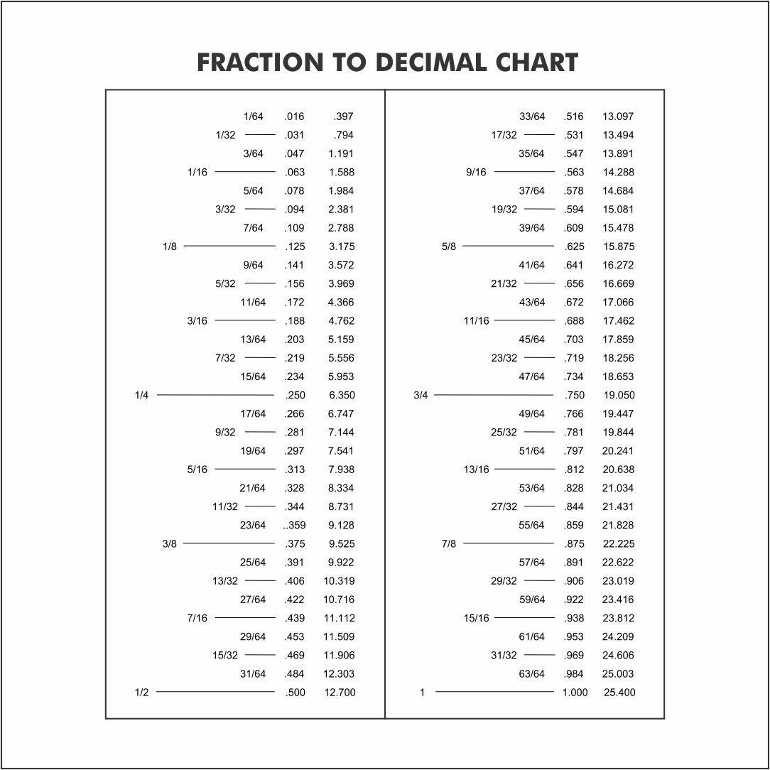 4 Best Images Of Printable Fraction Chart