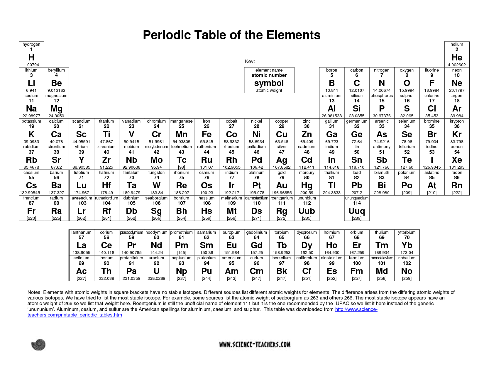 2 Best Images Of Printable Periodic Table Labeled