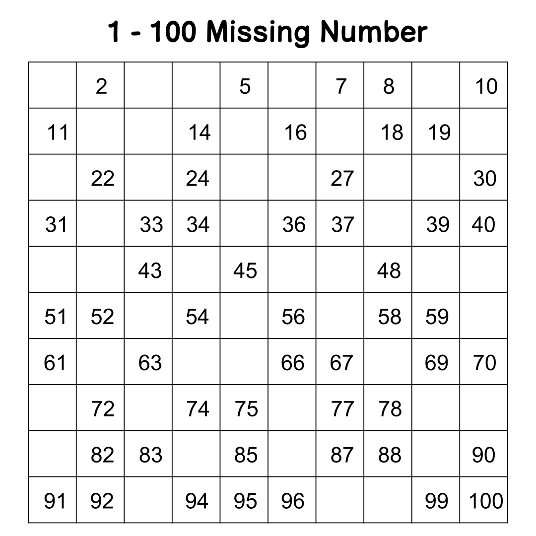 5 Best Images Of Traceable 100 Chart Printable