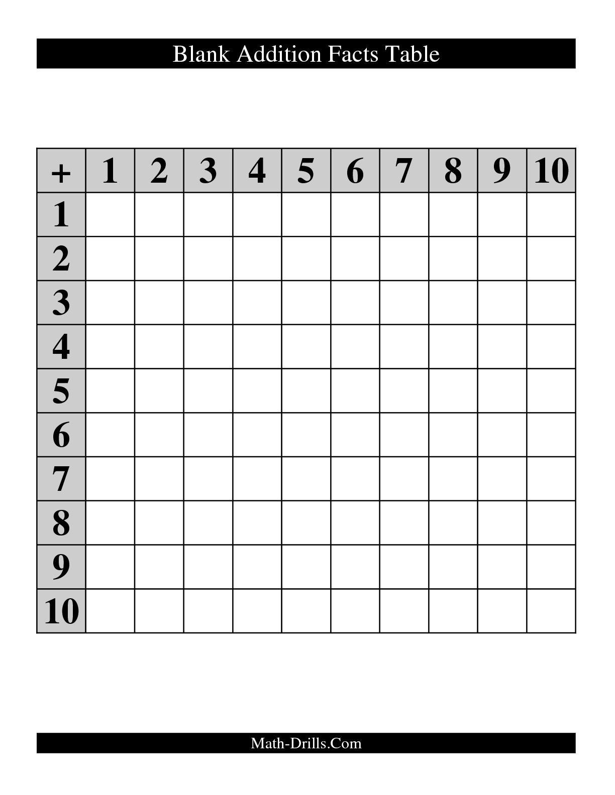 5 Best Blank Printable Addition Worksheets