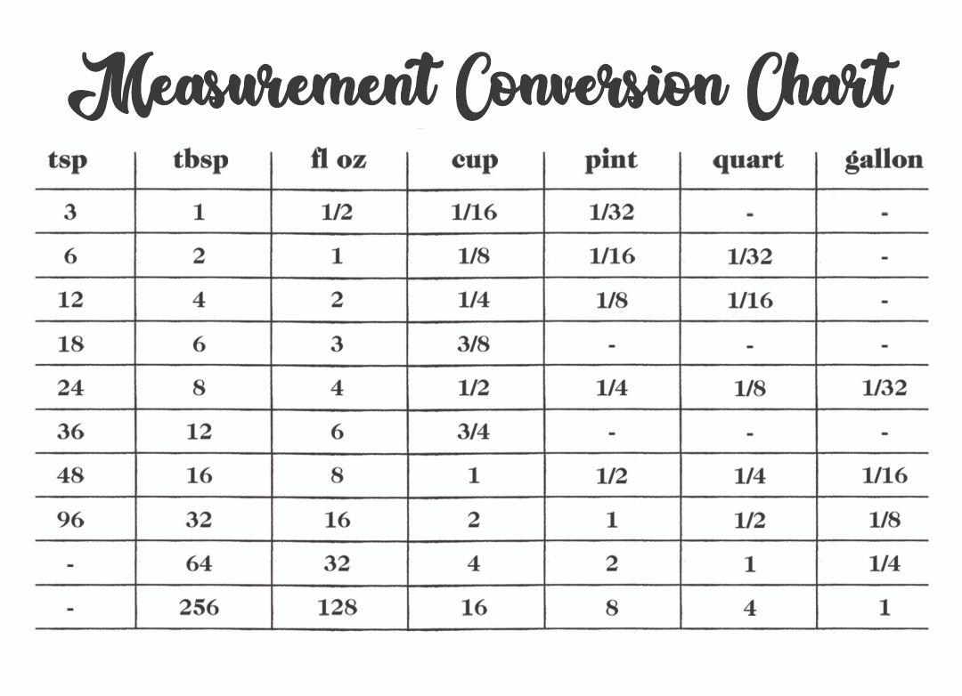 8 Best Images Of Printable Table Of Measurements