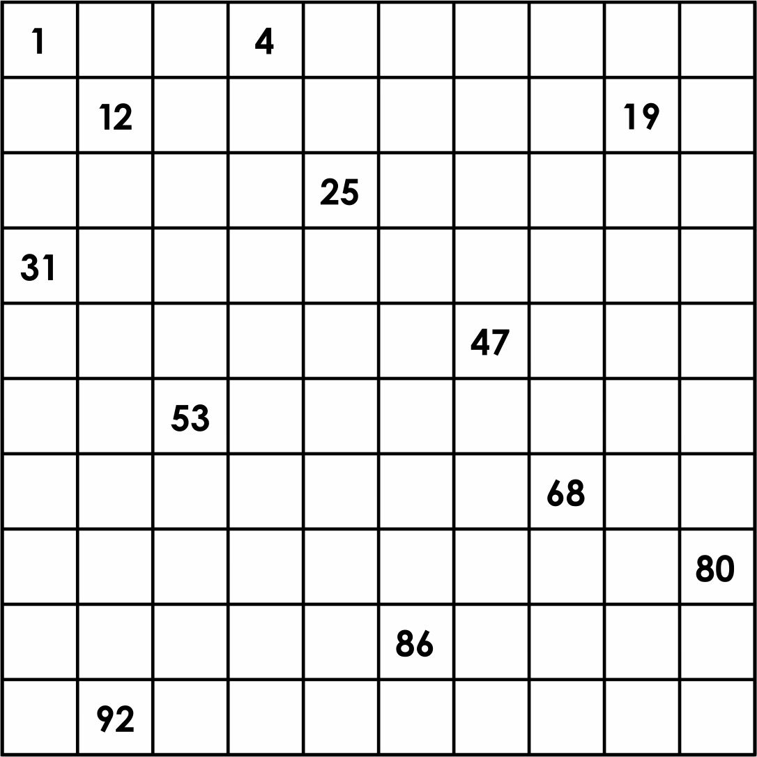 7 Best Images Of Printable Blank 100 Grid Chart