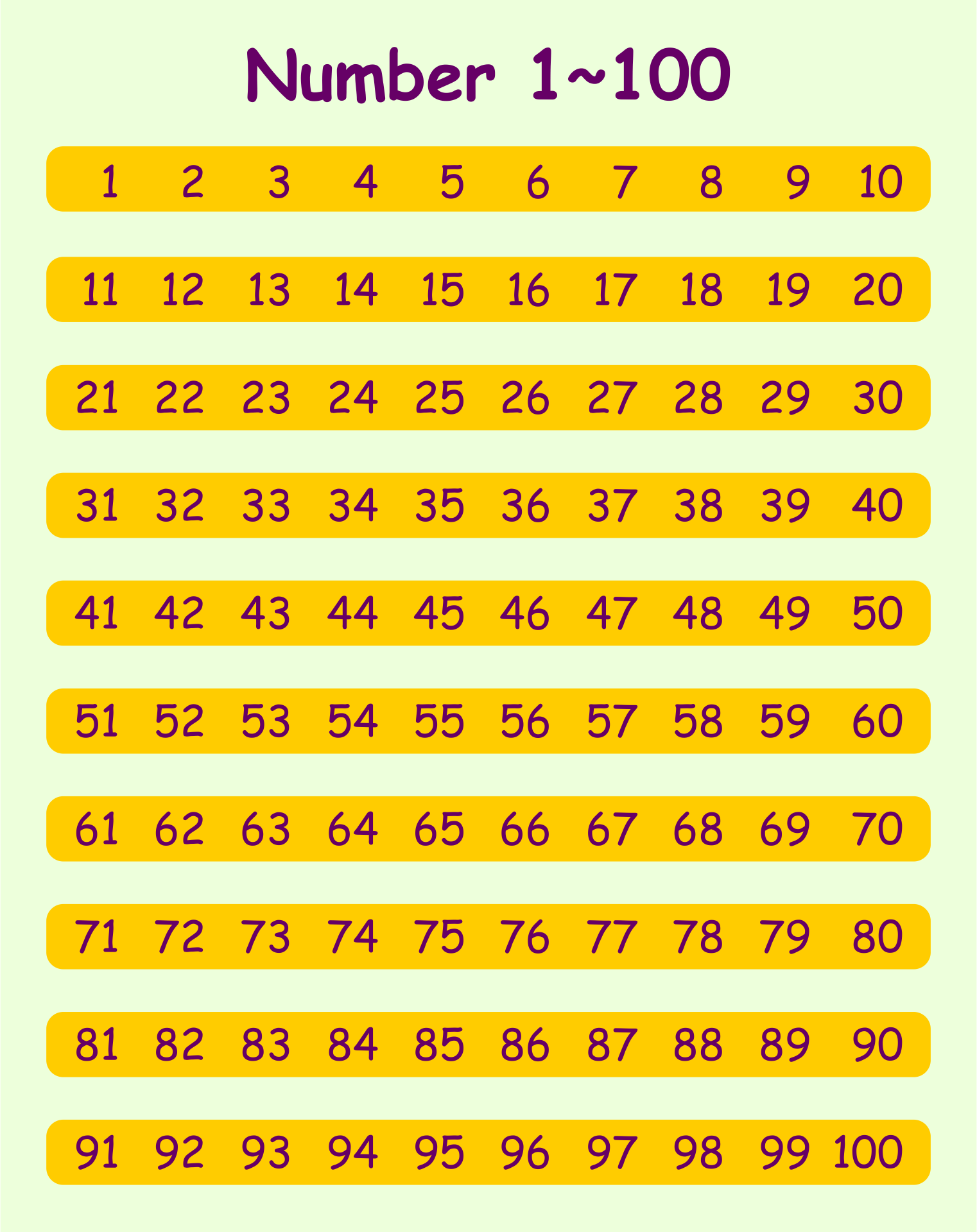6 Best Images Of Printable Numbers From 1 100