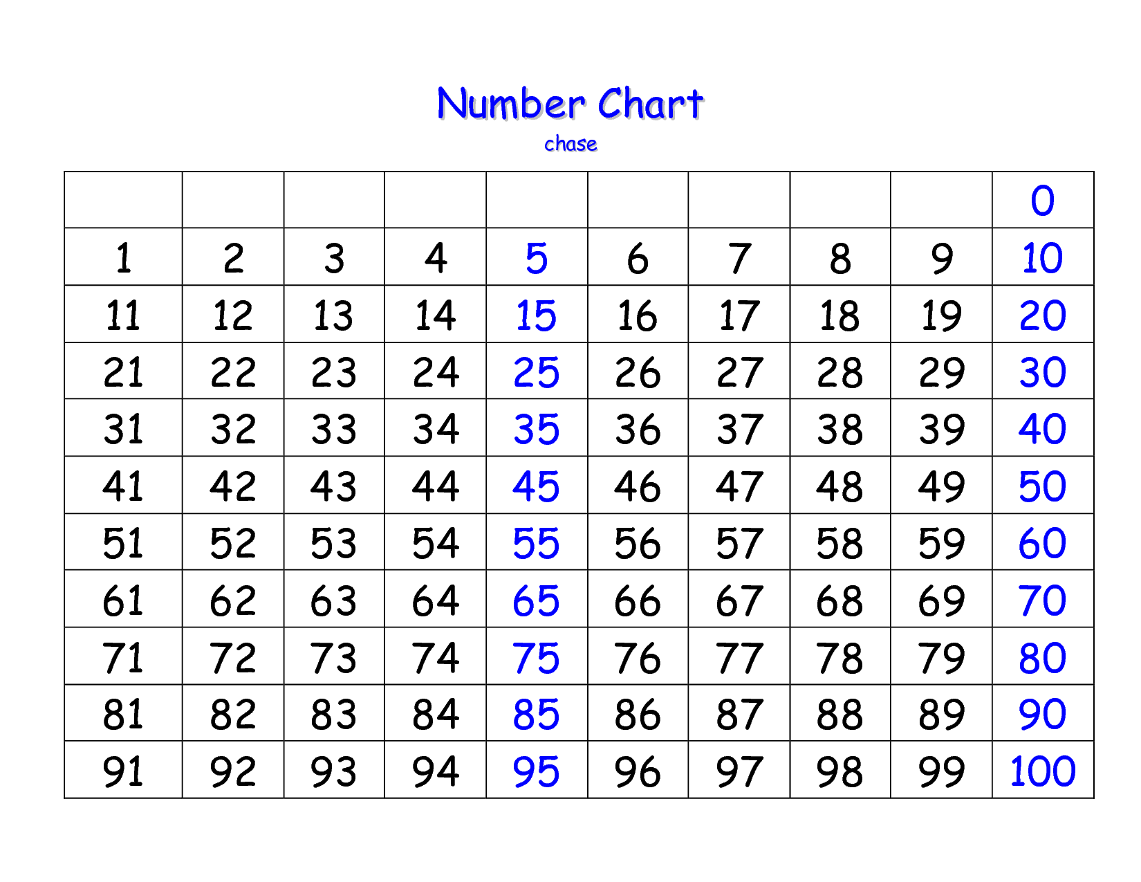 7 Best Images Of Printable Number Chart 1 31