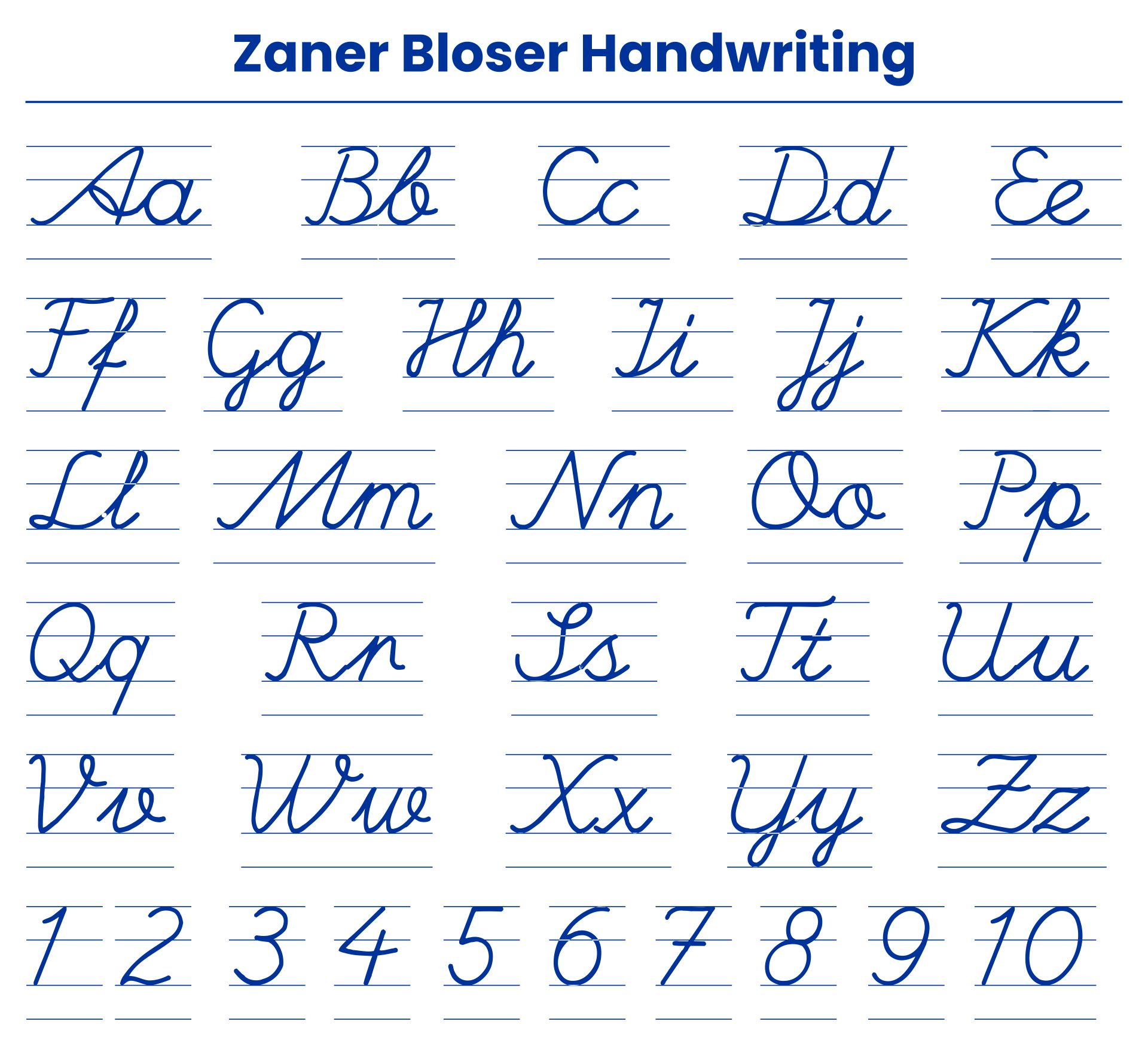 7 Best Images Of Zaner Bloser Handwriting Chart Printable