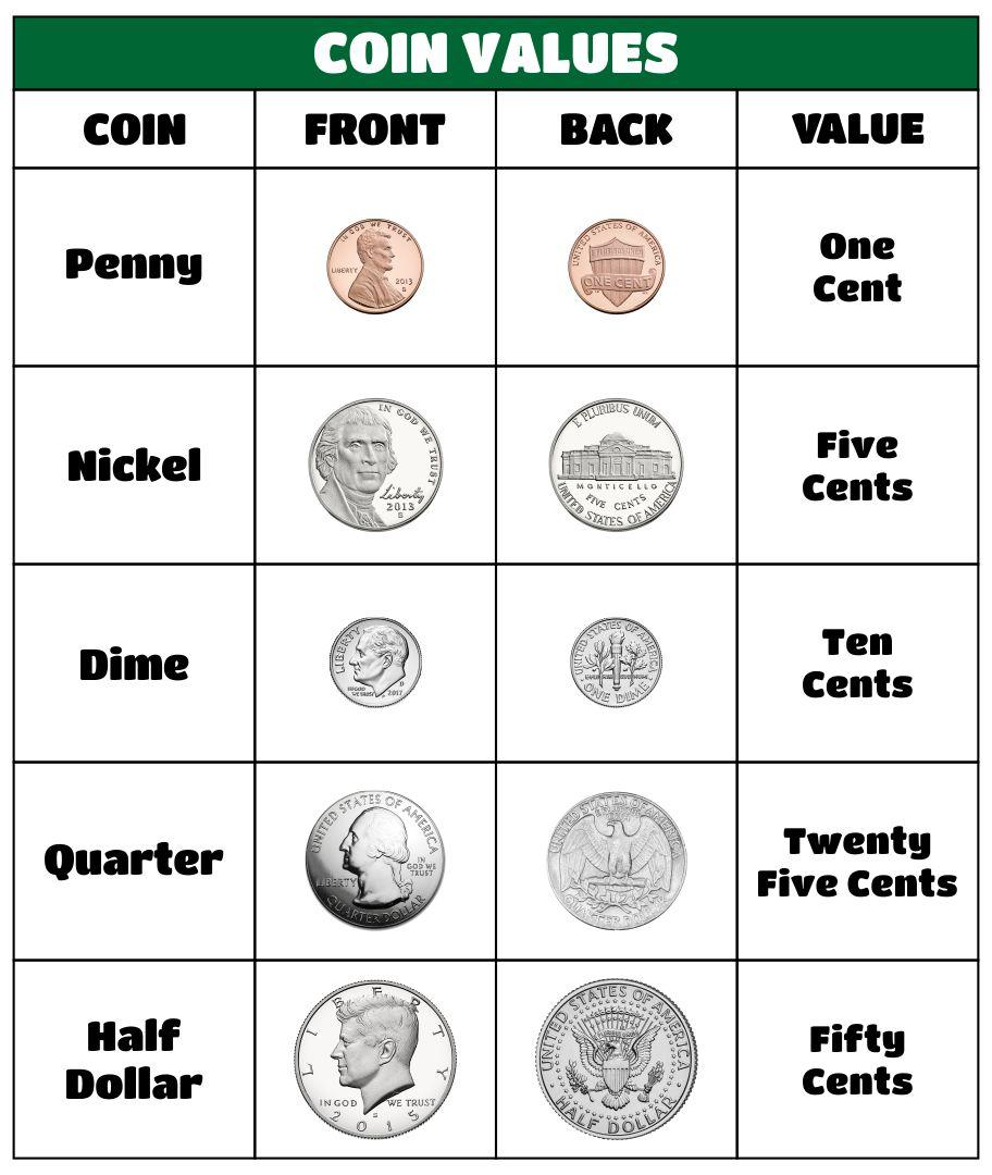 Fall Worksheet Money