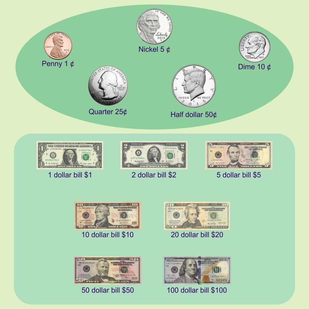 8 Best Free Printable Chart Money Value