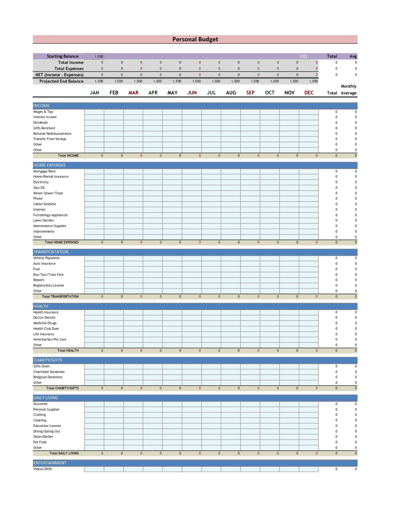 6 Best Images Of Personal Budget Template Printable