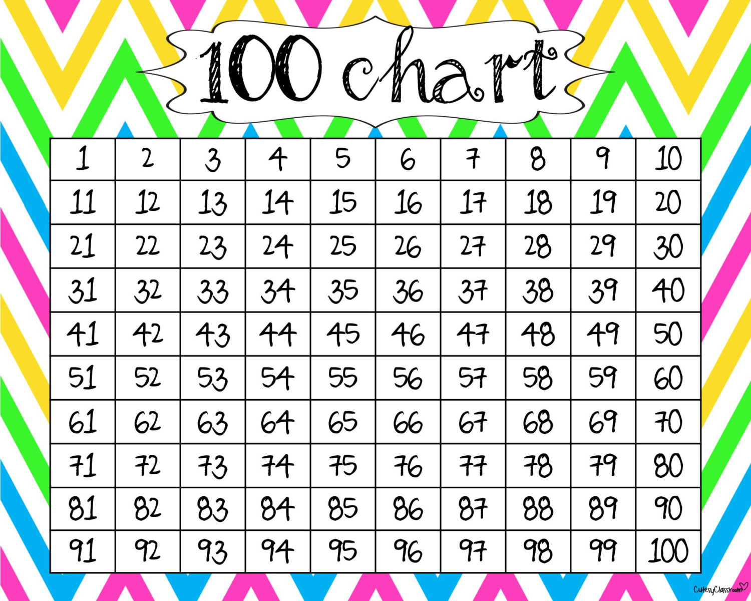 6 Best Images Of Large Printable Hundreds Chart