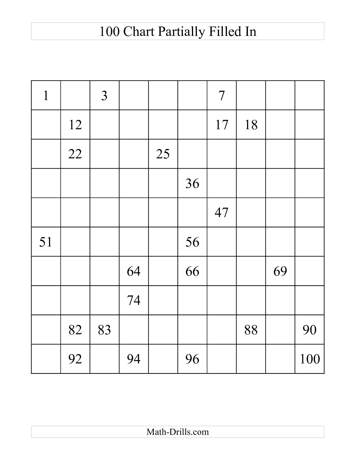 6 Best Images Of Printable Blank 100 Number Chart