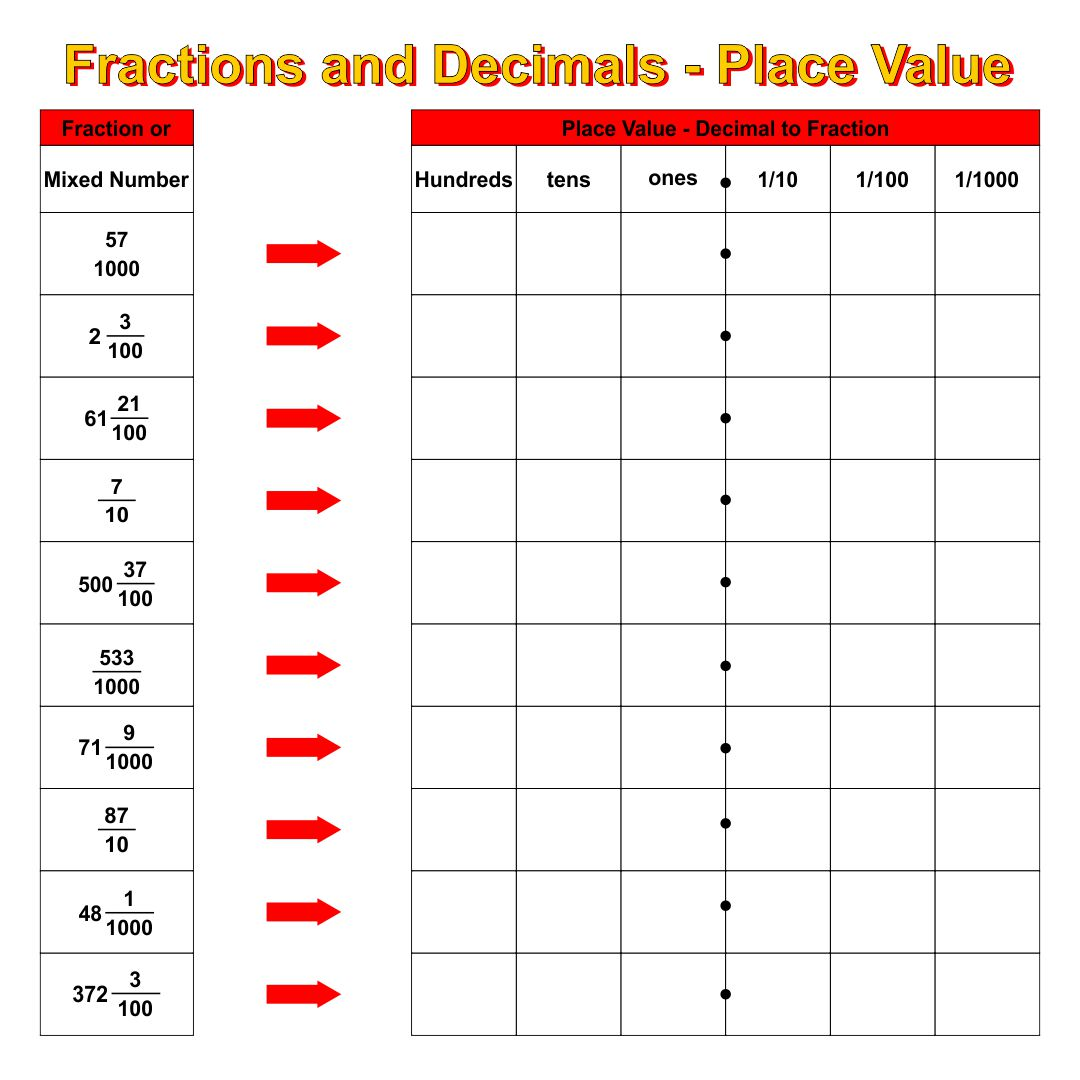 7 Best Images Of Printable Fraction Decimal Percent Chart