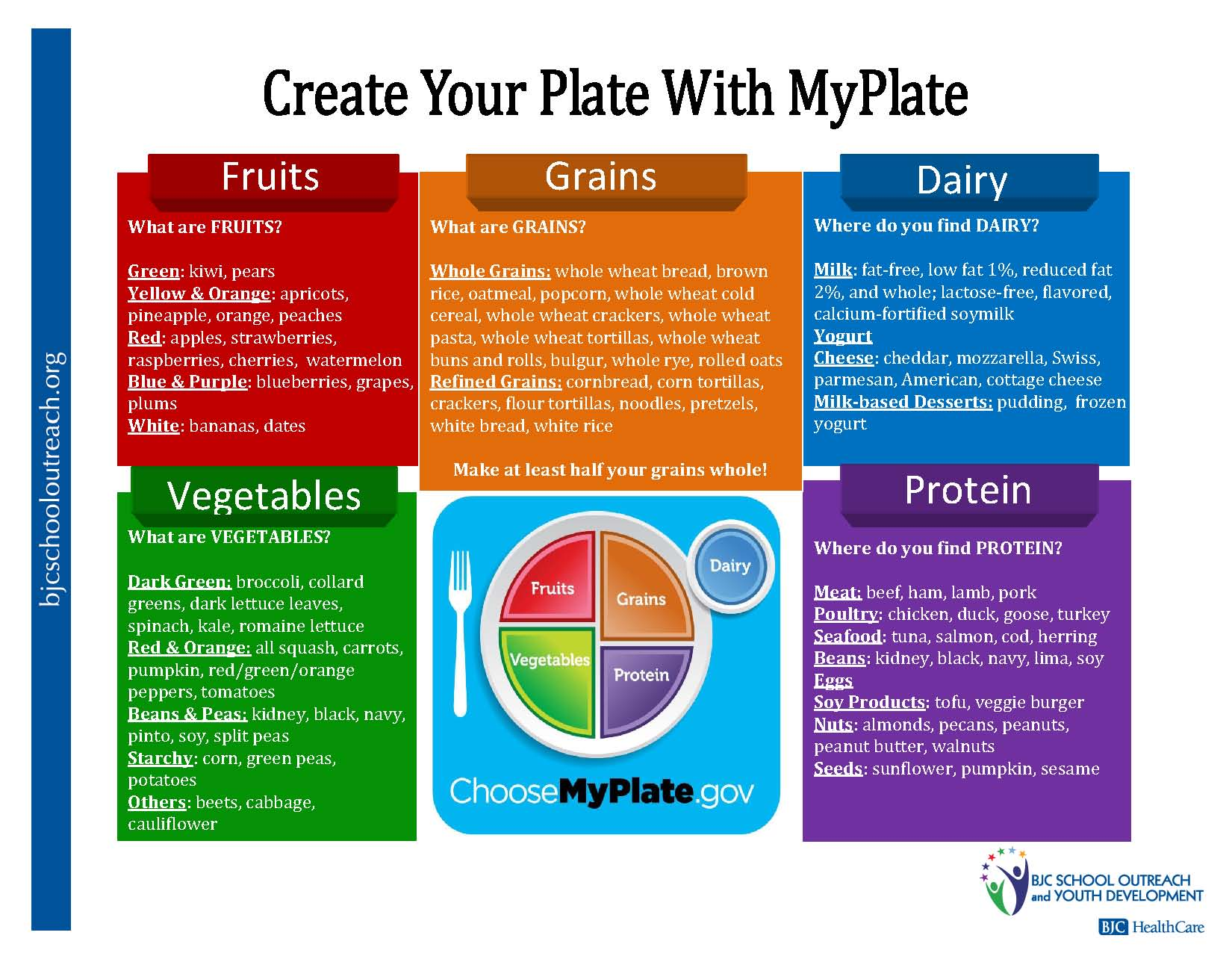 5 Best Images Of Food Guide Plate Printables