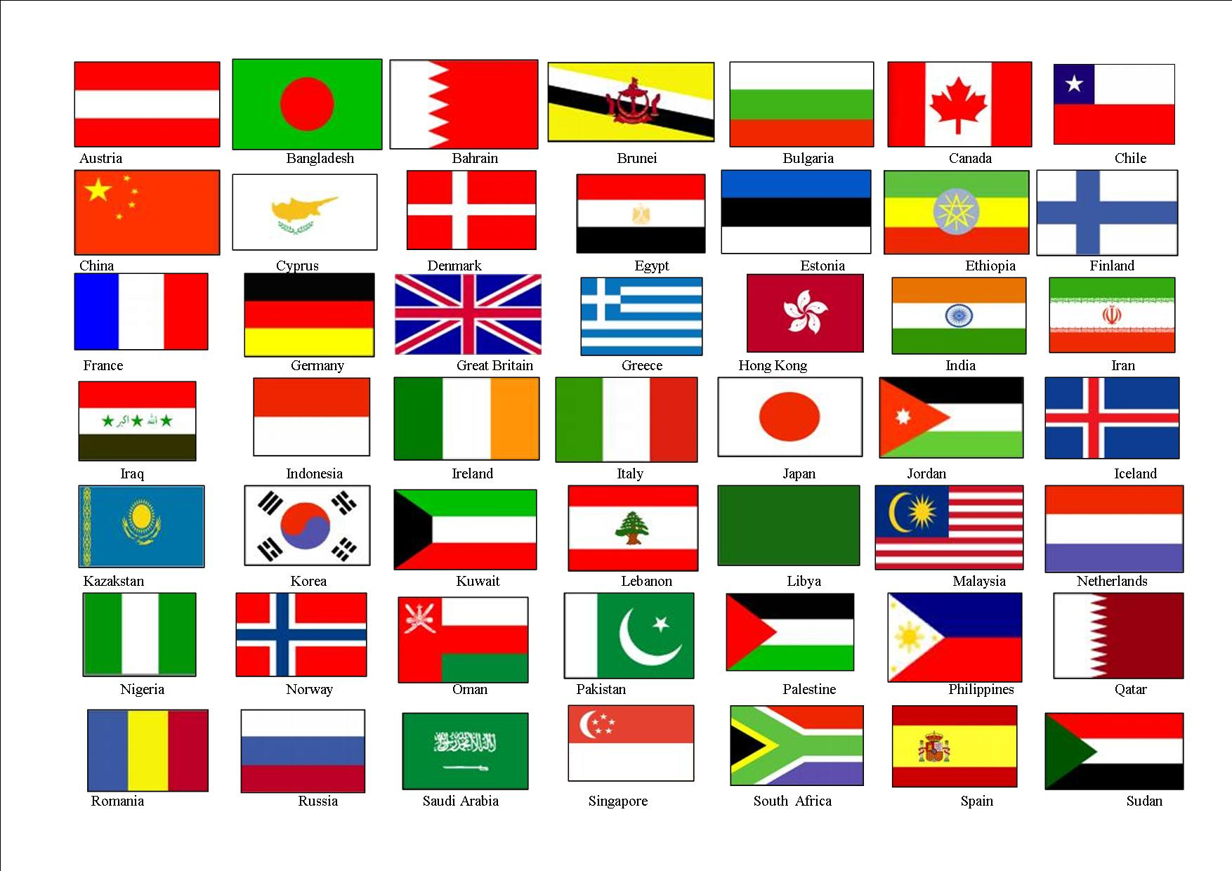 Image result for flags of world