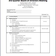 Board of Directors Meeting Agenda Template