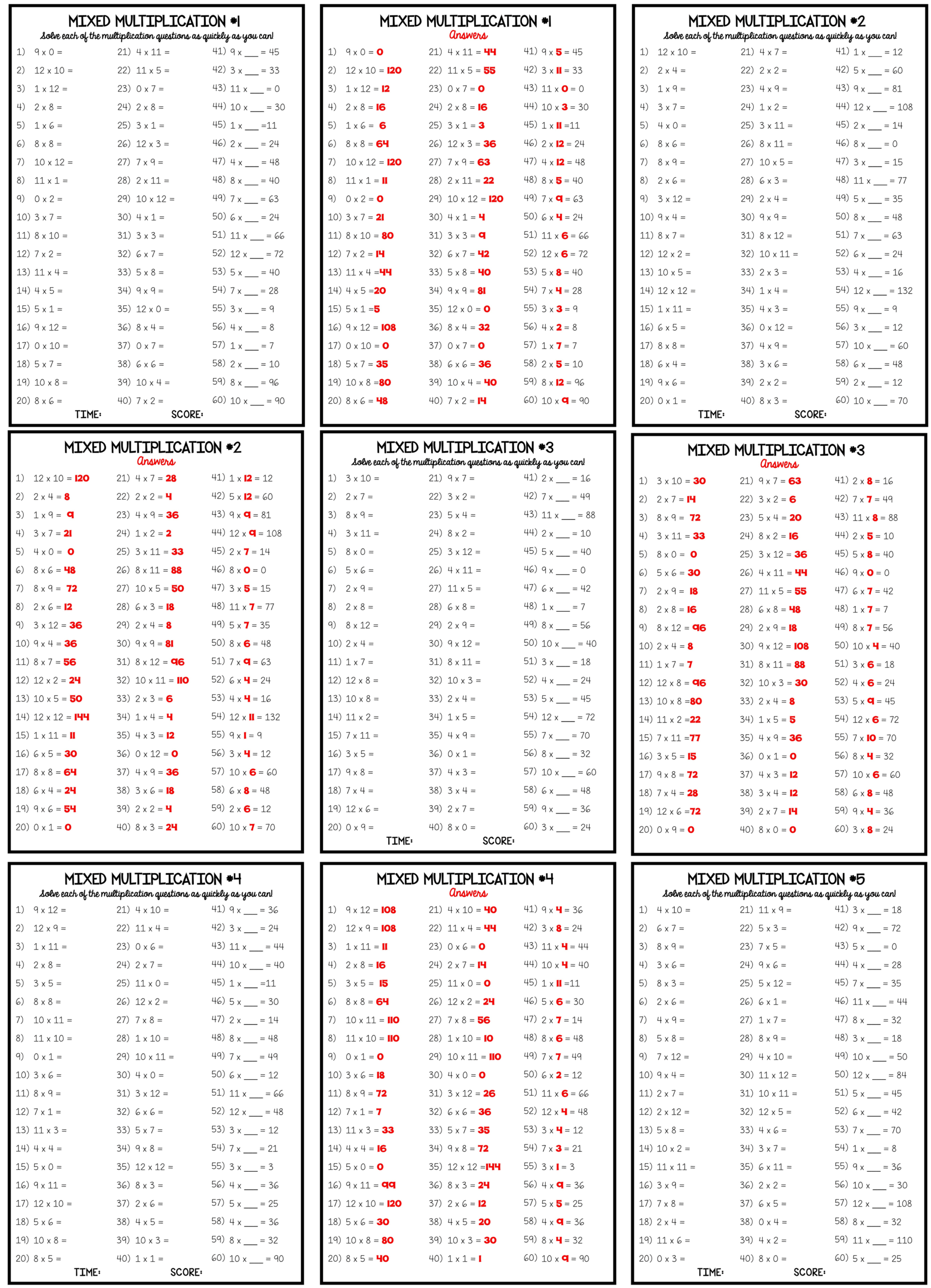Printable Multiplication Table 20