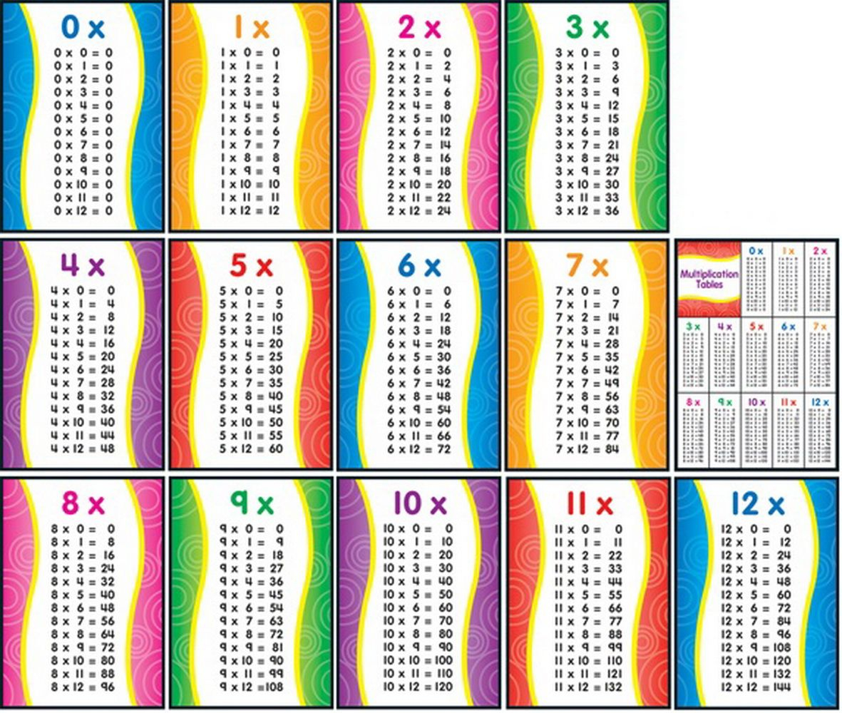 Printable Multiplication Flash Cards 1 12