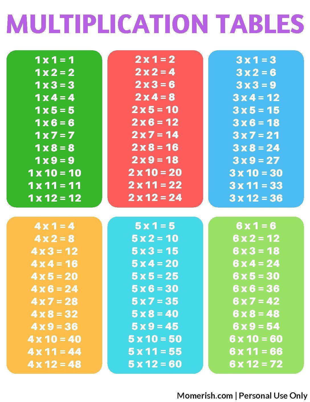 Large Printable Multiplication Table