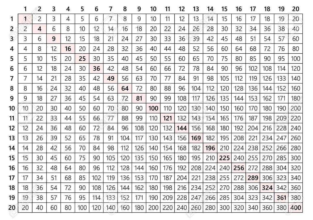 1 100 Multiplication Chart