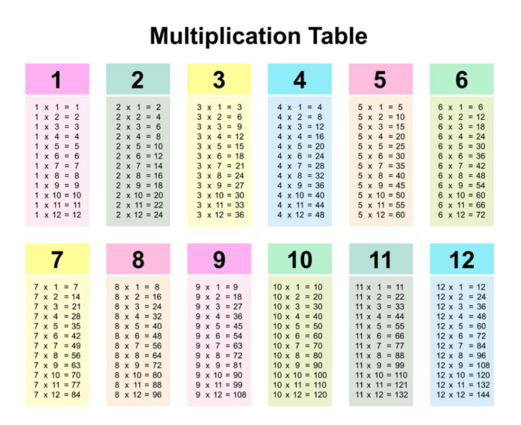 6 And 7 Multiplication Chart