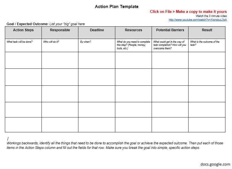Task Action Plan Template Action Plan Template Excel Perfect