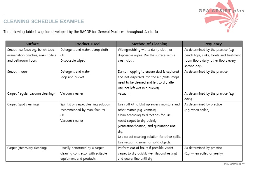 12 Free Sample Household Chores List Templates – Printable Samples