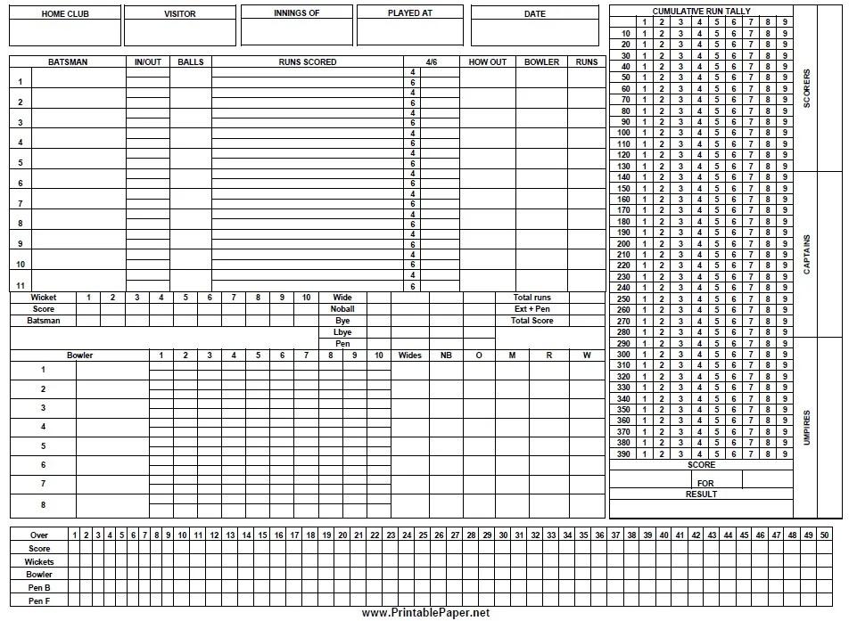 11 Free Sample Cricket Score Sheet Templates - Printable Samples