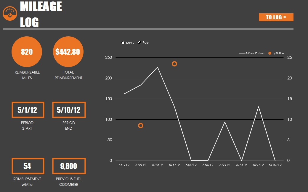 Here Is Preview Of This First Sample Fuel Log Template Created Using MS  Excel,
