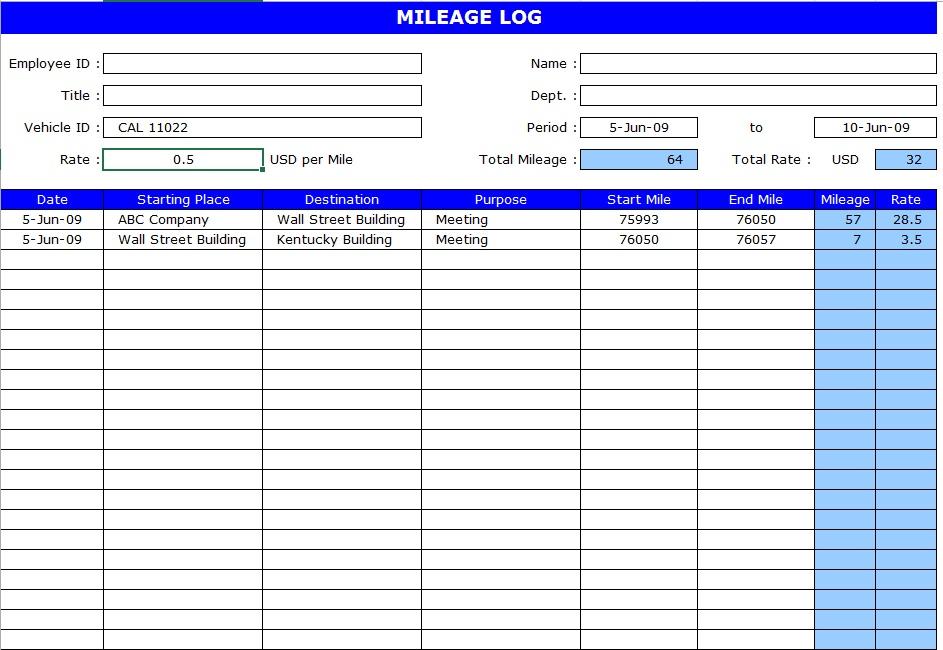 gas mileage log sheet people davidjoel co