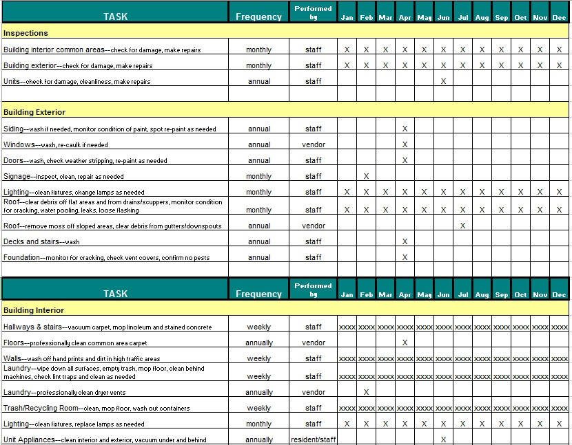 12 free sample car maintenance list templates printable for Maintenance schedules templates