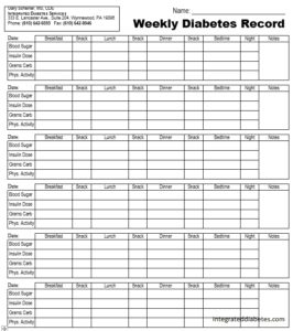 picture about Diabetes Log Sheets Printable referred to as 12 Free of charge Pattern Blood Sugar Log Templates - Printable Samples