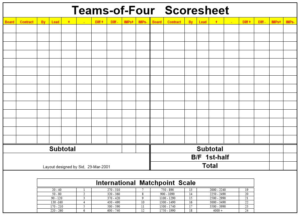 Free Sample Bridgett Score Sheet Templates  Printable Samples