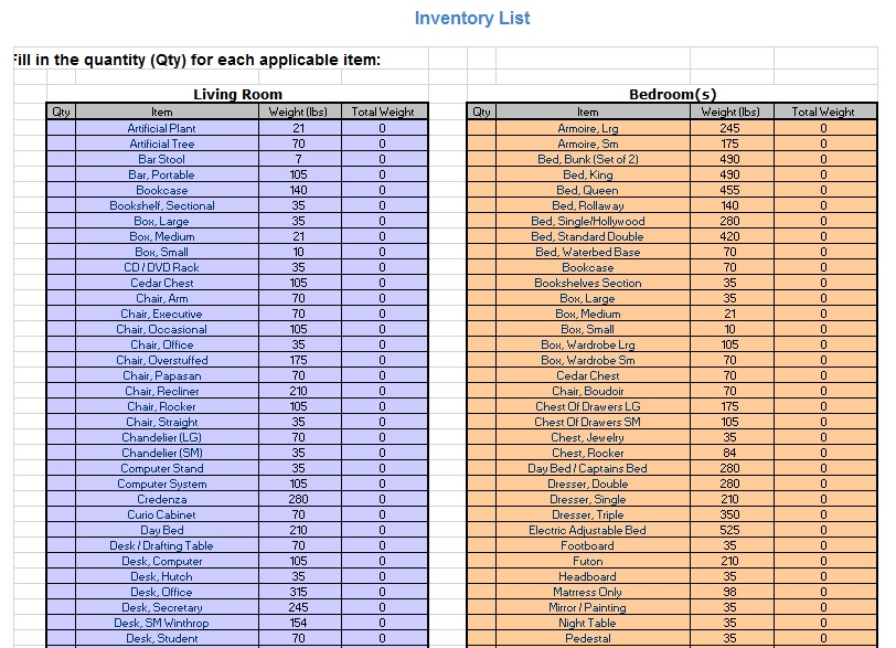 8 Free Sample Moving Inventory List Templates Printable Samples – Sample of Inventory List