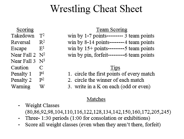 Free Sample Wrestling Score Sheet Samples  Printable Samples