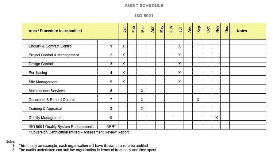 8 Free Sample Audit Schedule Templates - Printable Samples