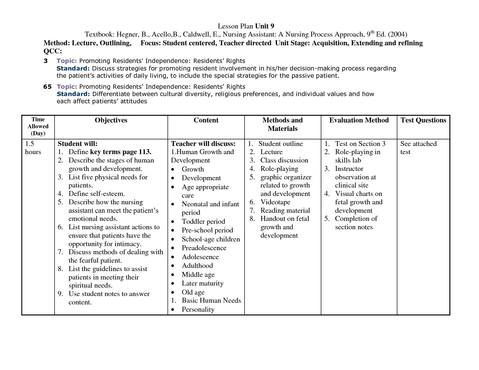 Education Plan Template For Nurses Printable Schedule