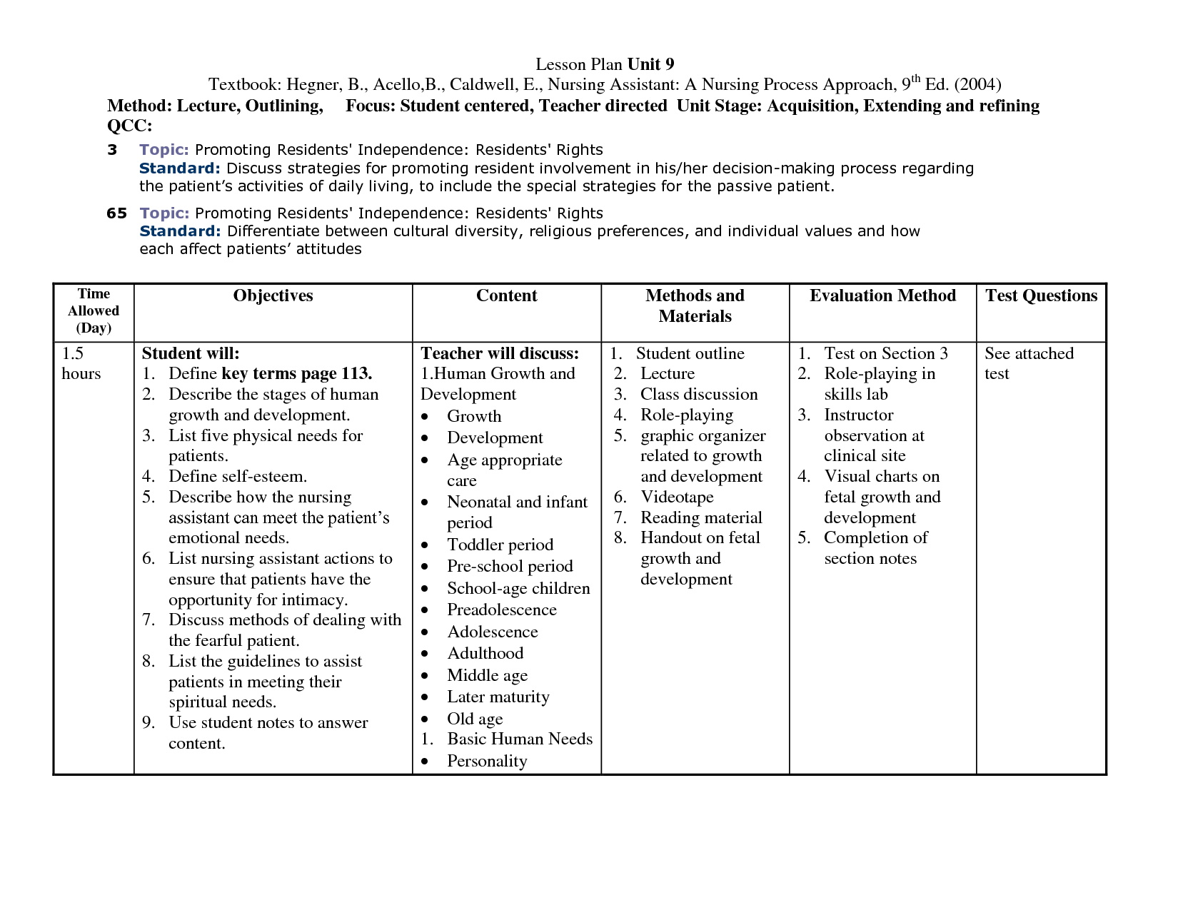 Teaching Plan Template For Nurses Printable Schedule