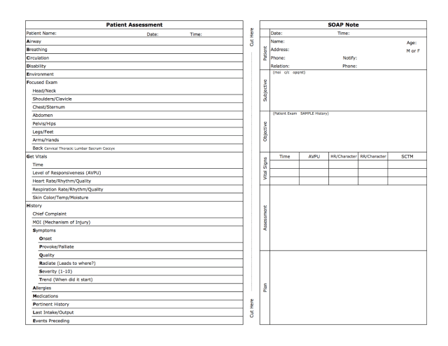 soap note template