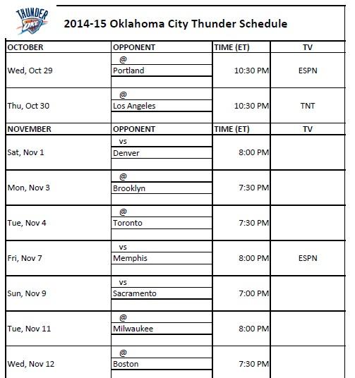 San Antonio Spurs Tv Schedule