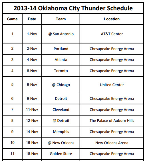 photograph about Okc Thunder Printable Schedule referred to as 2013-14 Oklahoma Metropolis Thunder Timetable - PrinterFriendly